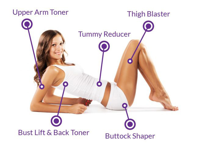 MiniMi Wrap | Skinfinity Beauty and Skin Clinic